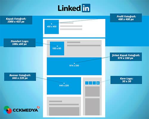 Linkedin görsel paylaşım boyutları